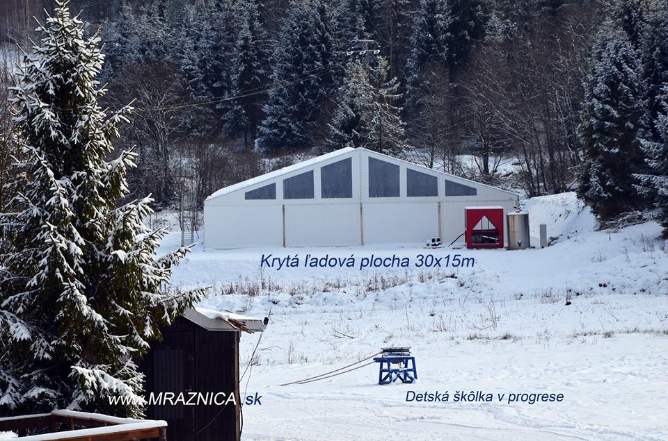 Krytá ľadová plocha Hnilčík